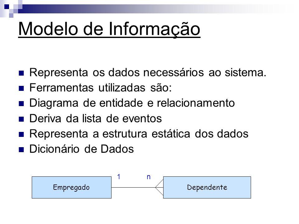 Modelo de Informação Representa os dados necessários ao sistema. Ferramentas utilizadas são: Diagrama de entidade e relacionamento Deriva da lista de