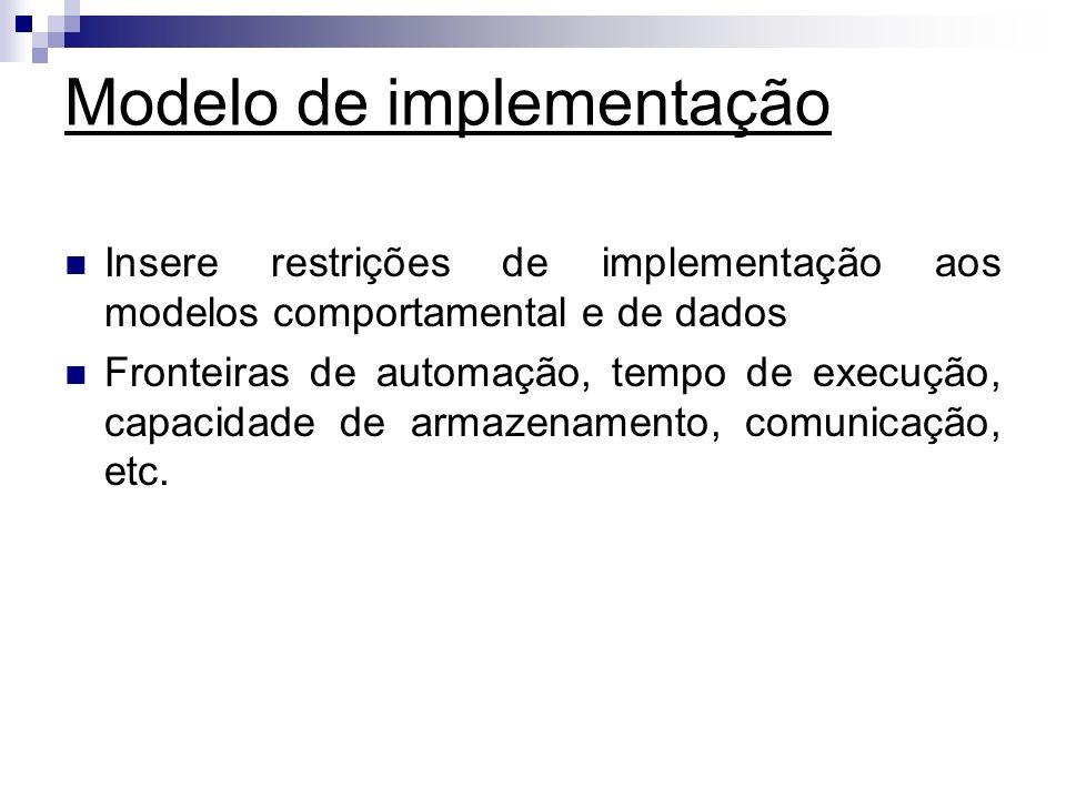 Modelo de implementação Insere restrições de implementação aos modelos comportamental e de dados Fronteiras de automação, tempo de execução, capacidad