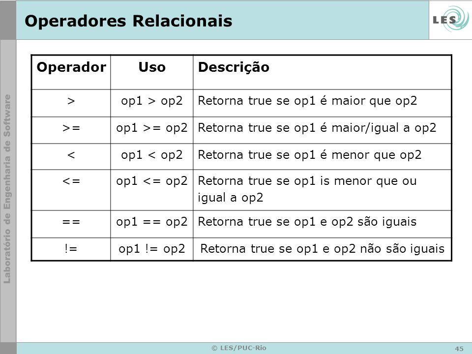 45 © LES/PUC-Rio Operadores Relacionais OperadorUsoDescrição >op1 > op2Retorna true se op1 é maior que op2 >=op1 >= op2Retorna true se op1 é maior/igual a op2 <op1 < op2Retorna true se op1 é menor que op2 <=op1 <= op2 Retorna true se op1 is menor que ou igual a op2 ==op1 == op2Retorna true se op1 e op2 são iguais !=op1 != op2Retorna true se op1 e op2 não são iguais