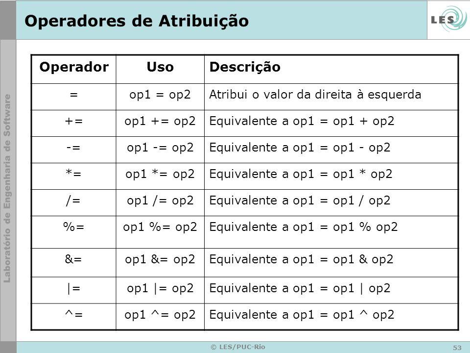 53 © LES/PUC-Rio Operadores de Atribuição OperadorUsoDescrição =op1 = op2Atribui o valor da direita à esquerda +=op1 += op2Equivalente a op1 = op1 + op2 -=op1 -= op2Equivalente a op1 = op1 - op2 *=op1 *= op2Equivalente a op1 = op1 * op2 /=op1 /= op2Equivalente a op1 = op1 / op2 %=op1 %= op2Equivalente a op1 = op1 % op2 &=op1 &= op2Equivalente a op1 = op1 & op2 |=op1 |= op2Equivalente a op1 = op1 | op2 ^=op1 ^= op2Equivalente a op1 = op1 ^ op2