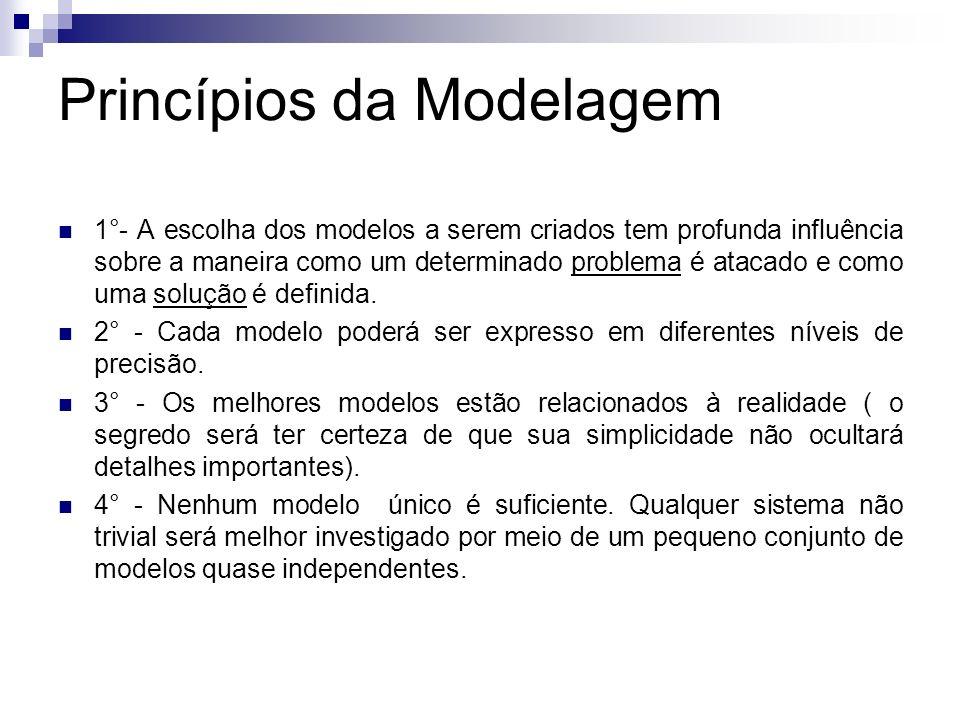 Princípios da Modelagem 1°- A escolha dos modelos a serem criados tem profunda influência sobre a maneira como um determinado problema é atacado e com