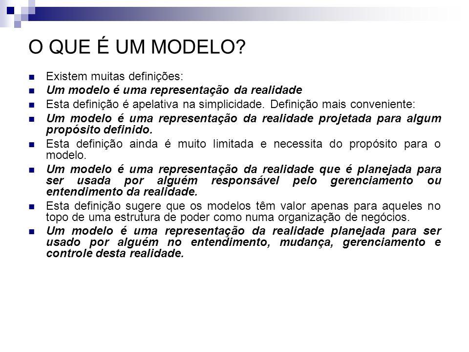 O QUE É UM MODELO? Existem muitas definições: Um modelo é uma representação da realidade Esta definição é apelativa na simplicidade. Definição mais co