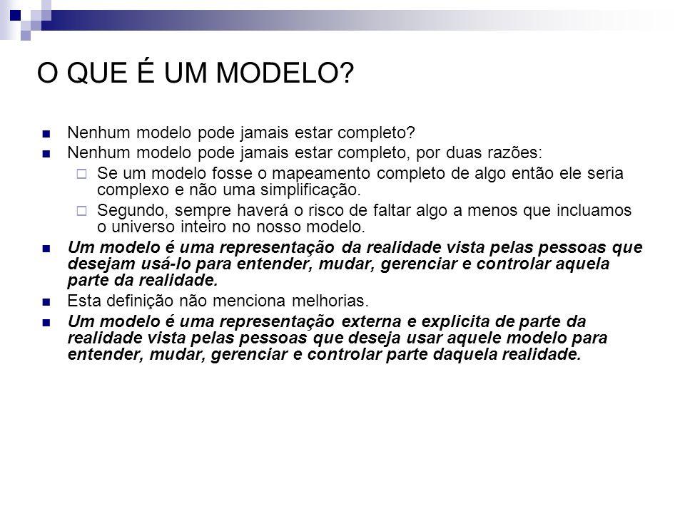O QUE É UM MODELO? Nenhum modelo pode jamais estar completo? Nenhum modelo pode jamais estar completo, por duas razões: Se um modelo fosse o mapeament