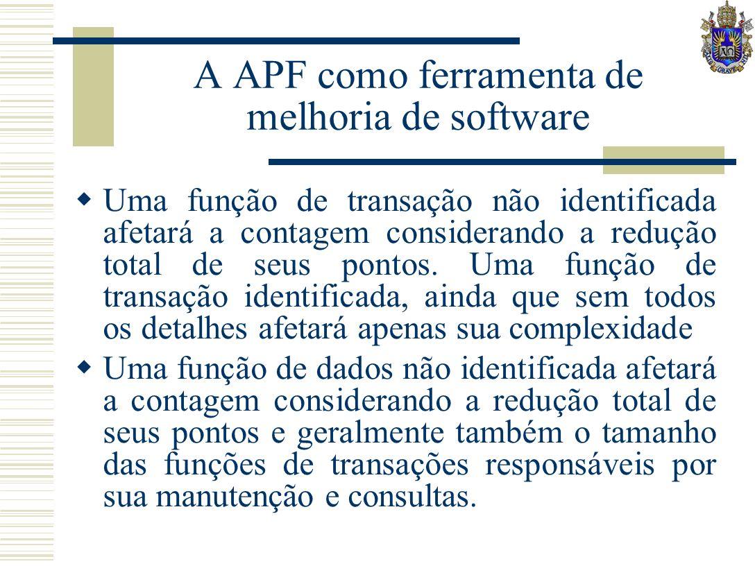 A APF como ferramenta de melhoria de software Uma função de transação não identificada afetará a contagem considerando a redução total de seus pontos.