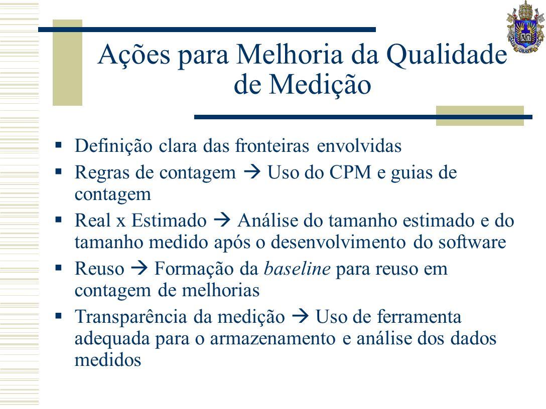 Ações para Melhoria da Qualidade de Medição Definição clara das fronteiras envolvidas Regras de contagem Uso do CPM e guias de contagem Real x Estimad