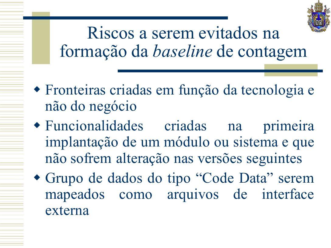 Riscos a serem evitados na formação da baseline de contagem Fronteiras criadas em função da tecnologia e não do negócio Funcionalidades criadas na pri