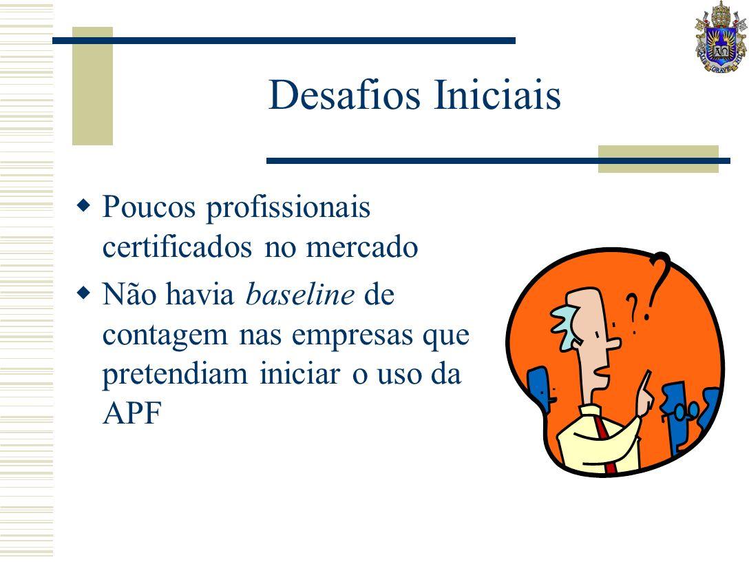 Desafios Iniciais Poucos profissionais certificados no mercado Não havia baseline de contagem nas empresas que pretendiam iniciar o uso da APF