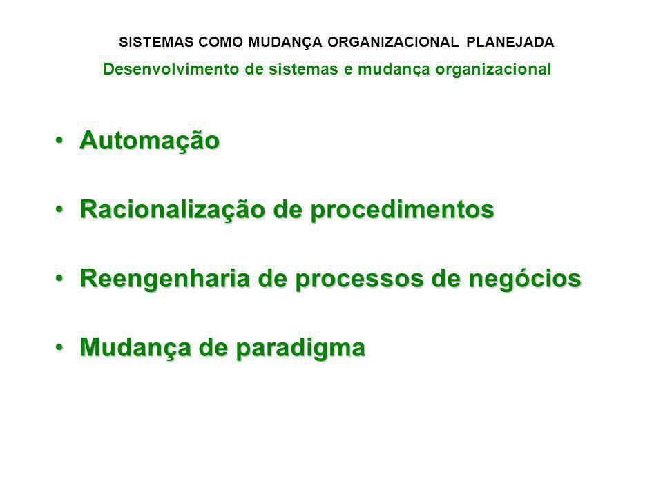AutomaçãoAutomação Racionalização de procedimentosRacionalização de procedimentos Reengenharia de processos de negóciosReengenharia de processos de ne