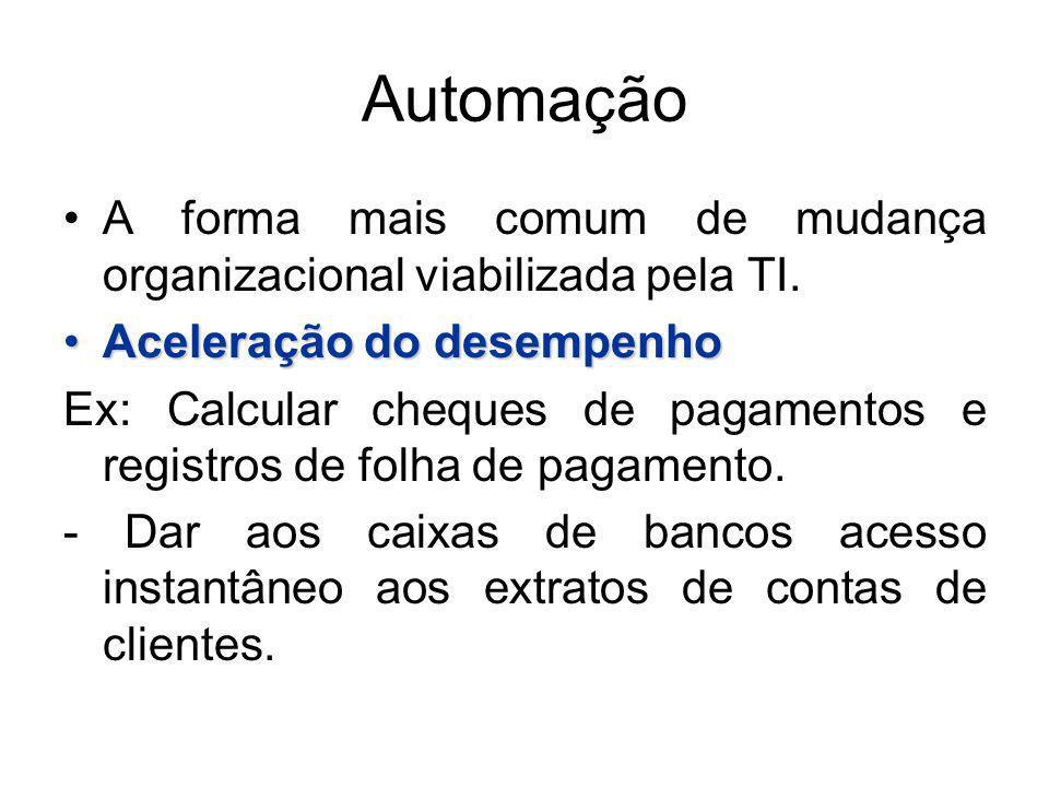 Automação A forma mais comum de mudança organizacional viabilizada pela TI. Aceleração do desempenhoAceleração do desempenho Ex: Calcular cheques de p