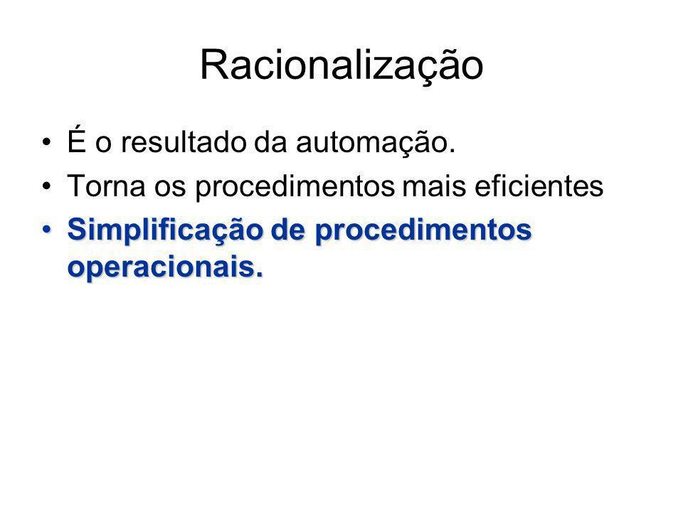 Racionalização É o resultado da automação. Torna os procedimentos mais eficientes Simplificação de procedimentos operacionais.Simplificação de procedi
