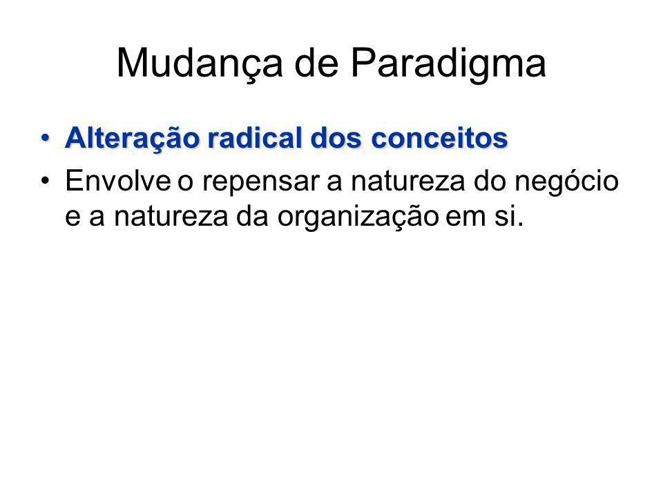 Mudança de Paradigma Alteração radical dos conceitosAlteração radical dos conceitos Envolve o repensar a natureza do negócio e a natureza da organizaç