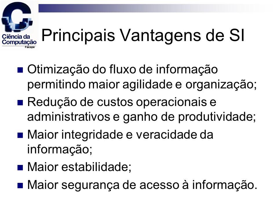 Principais Vantagens de SI Otimização do fluxo de informação permitindo maior agilidade e organização; Redução de custos operacionais e administrativo