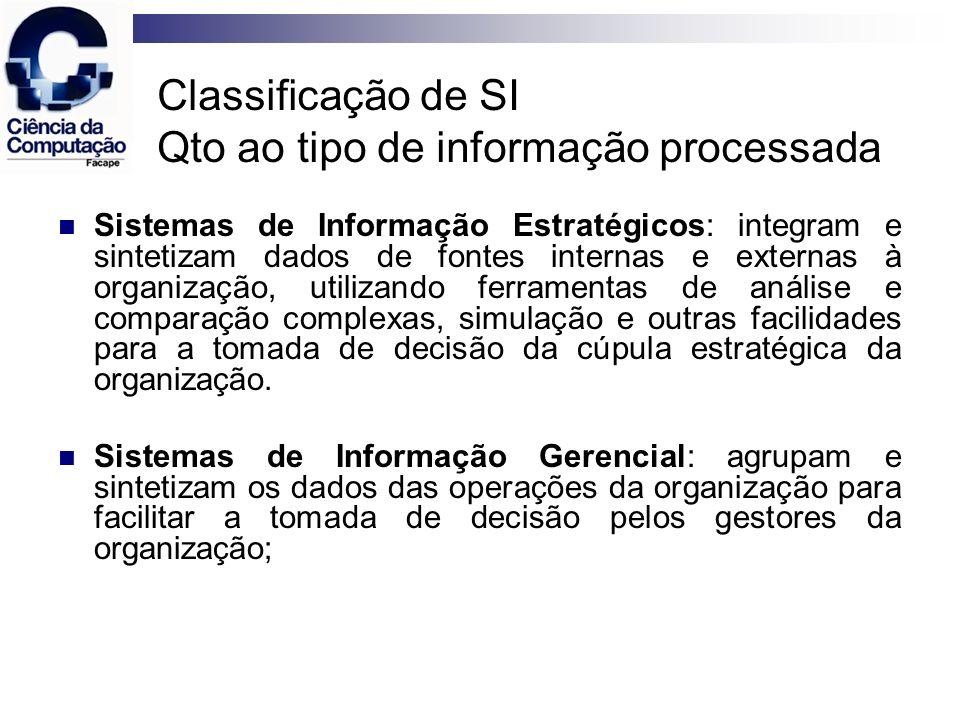 Classificação de SI Qto ao tipo de informação processada Sistemas de Informação Estratégicos: integram e sintetizam dados de fontes internas e externa