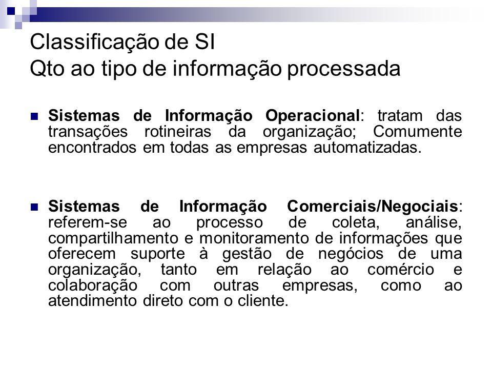 Classificação de SI Qto ao tipo de informação processada Sistemas de Informação Operacional: tratam das transações rotineiras da organização; Comument