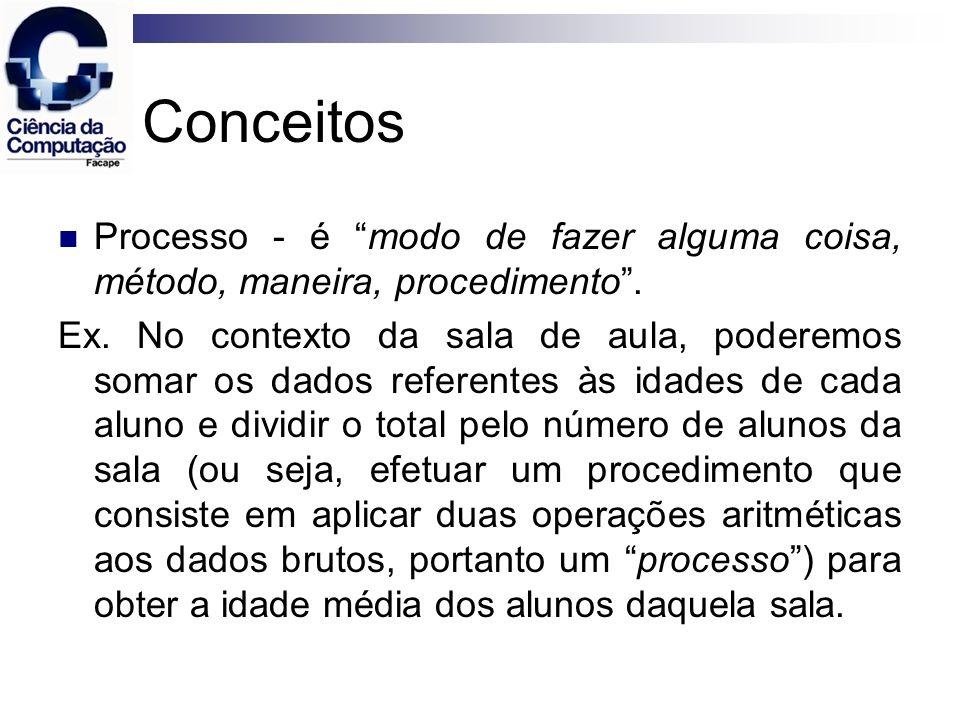 Conceitos Processo - é modo de fazer alguma coisa, método, maneira, procedimento. Ex. No contexto da sala de aula, poderemos somar os dados referentes