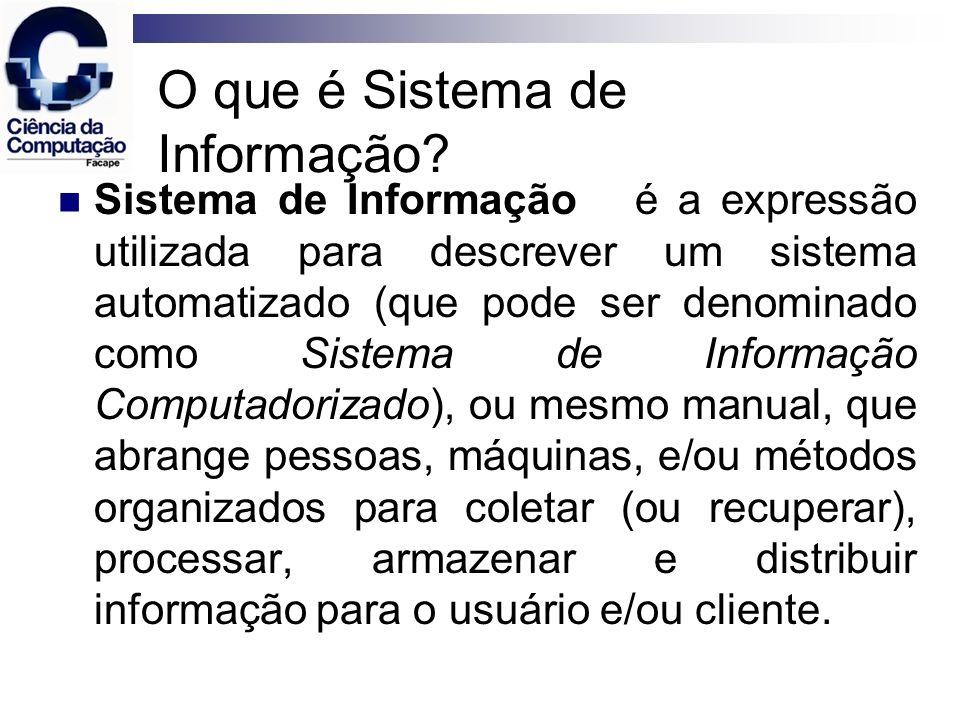Componentes de um sistema de Informação ENTRADA Processar Classificar Organizar Calcular SAÍDA SISTEMA DE INFORMAÇÃO feedback