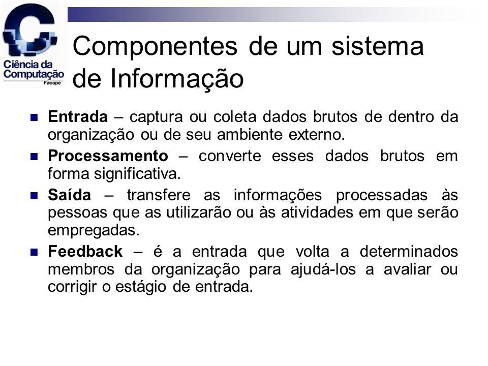 Componentes de um sistema de Informação Entrada – captura ou coleta dados brutos de dentro da organização ou de seu ambiente externo. Processamento –