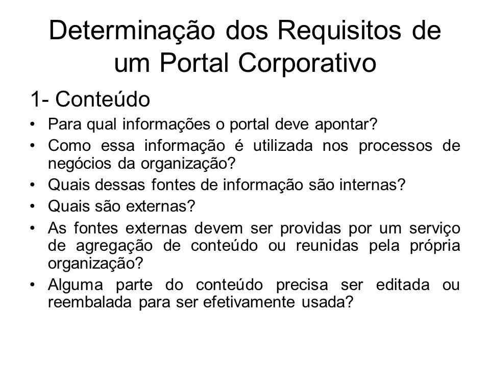 Determinação dos Requisitos de um Portal Corporativo 1- Conteúdo Para qual informações o portal deve apontar? Como essa informação é utilizada nos pro