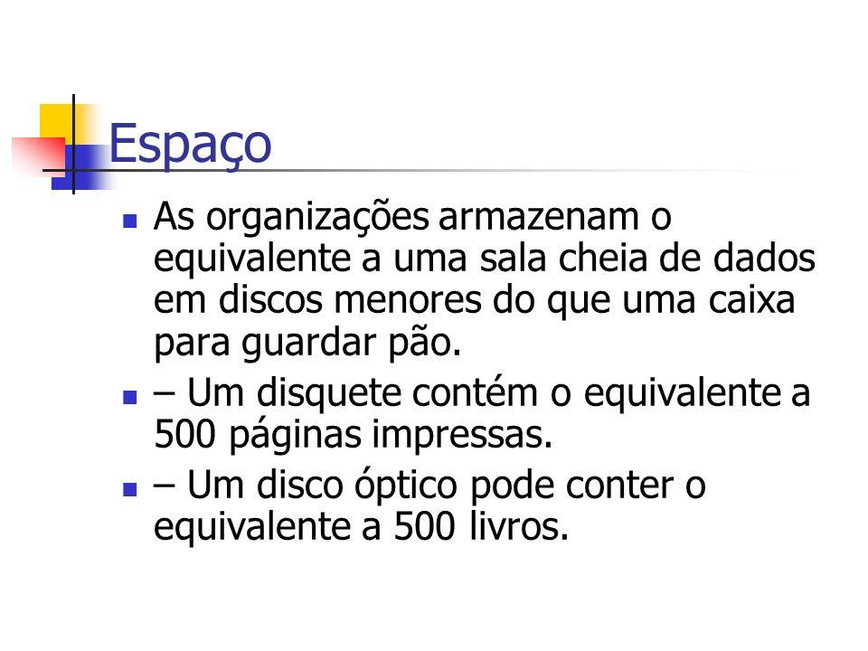 Organização de Arquivos Três fatores importantes da organização de arquivos de dados no armazenamento secundário: – Seqüencial – Direta – Indexada