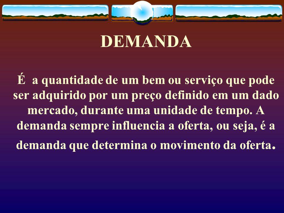 DEMANDA É a quantidade de um bem ou serviço que pode ser adquirido por um preço definido em um dado mercado, durante uma unidade de tempo. A demanda s