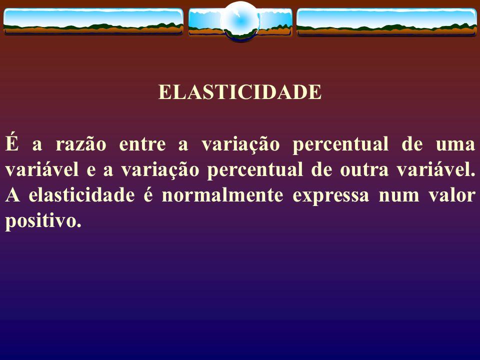 ELASTICIDADE É a razão entre a variação percentual de uma variável e a variação percentual de outra variável. A elasticidade é normalmente expressa nu
