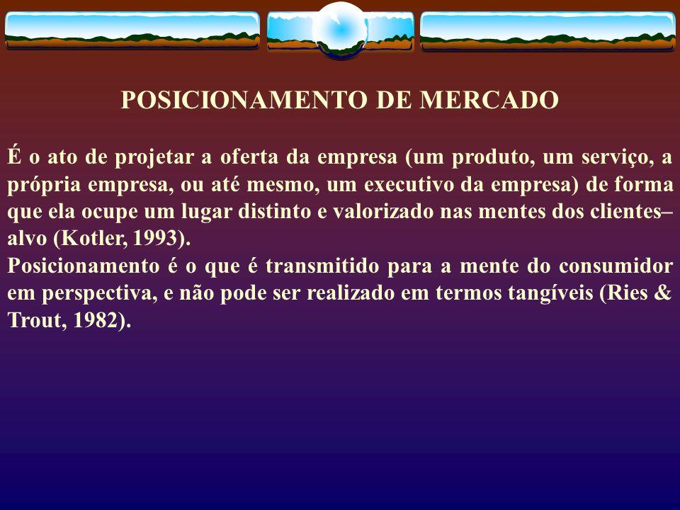 POSICIONAMENTO DE MERCADO É o ato de projetar a oferta da empresa (um produto, um serviço, a própria empresa, ou até mesmo, um executivo da empresa) d