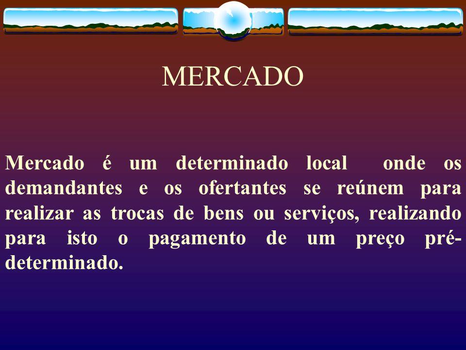 MERCADO Mercado é um determinado local onde os demandantes e os ofertantes se reúnem para realizar as trocas de bens ou serviços, realizando para isto
