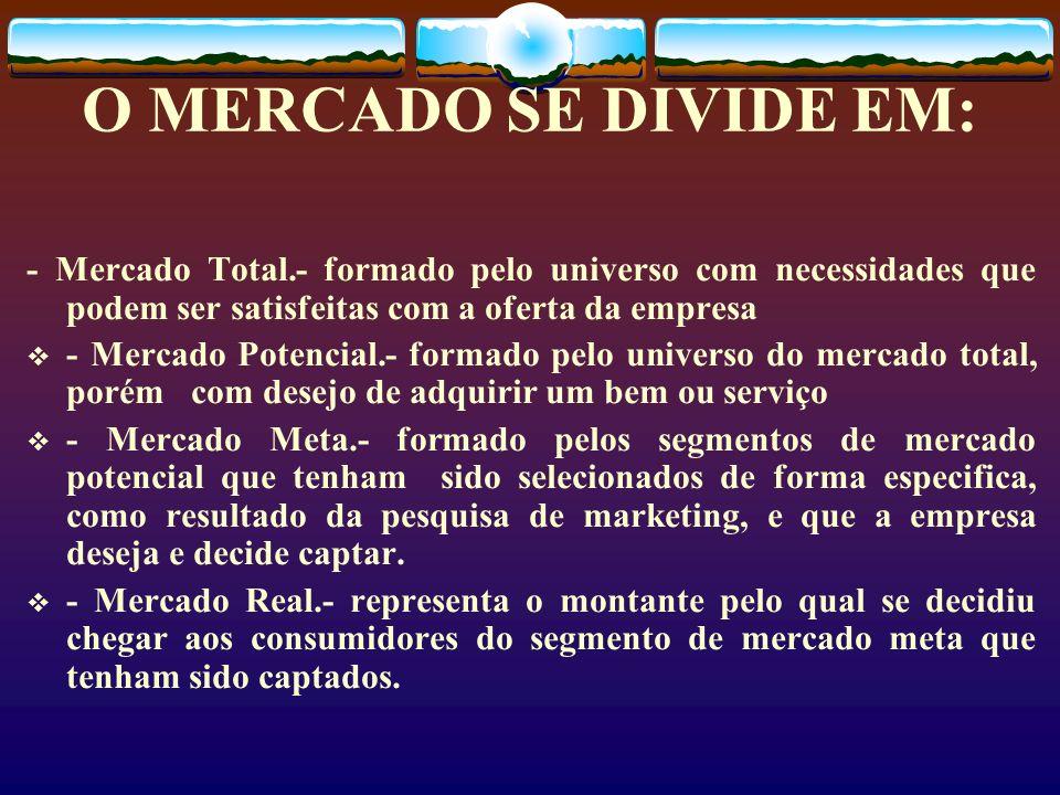 CANAIS DE COMERCIALIZAÇÃO Canal de comercialização é o meio utilizado para fazer chegar o bem ou serviço da entidade que o produziu até o consumidor real.