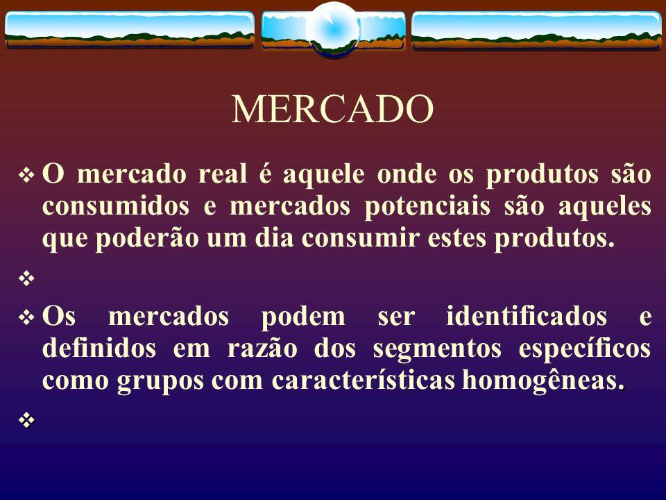 MERCADO O mercado real é aquele onde os produtos são consumidos e mercados potenciais são aqueles que poderão um dia consumir estes produtos.. Os merc