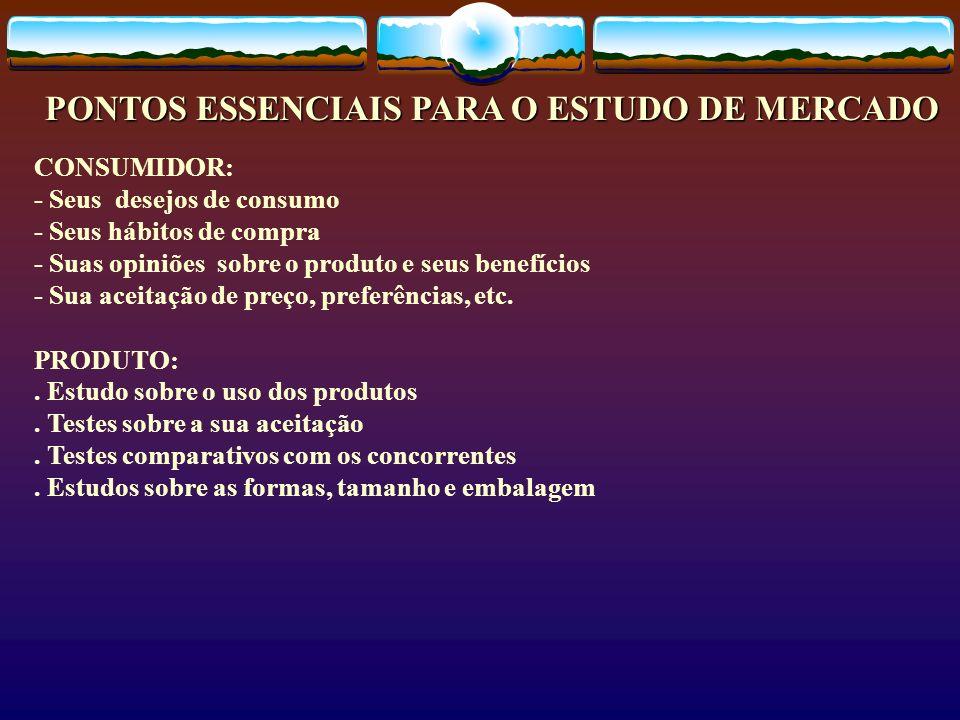Pontos essenciais para o estudo de mercado MERCADO:.