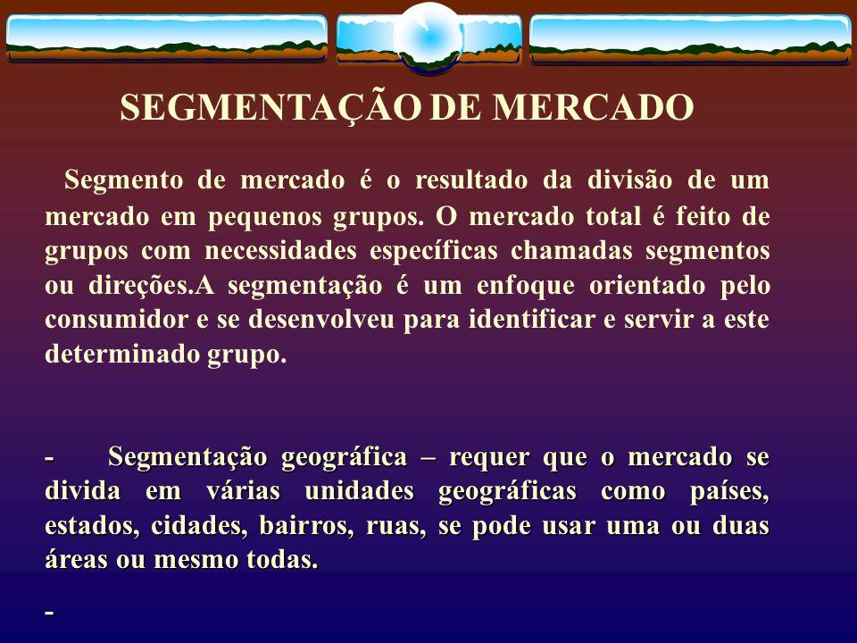 SEGMENTAÇÃO DE MERCADO Segmento de mercado é o resultado da divisão de um mercado em pequenos grupos. O mercado total é feito de grupos com necessidad