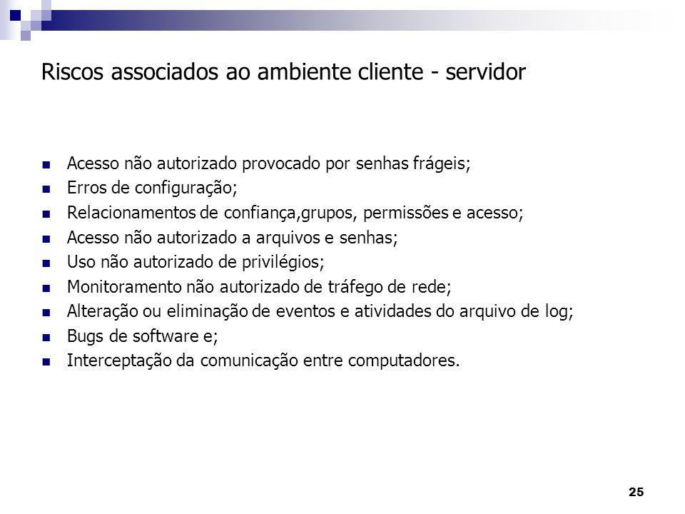 25 Riscos associados ao ambiente cliente - servidor Acesso não autorizado provocado por senhas frágeis; Erros de configuração; Relacionamentos de conf