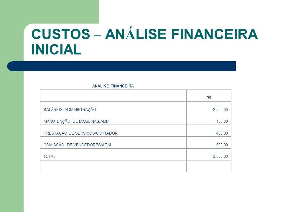 CUSTOS – AN Á LISE FINANCEIRA INICIAL ANALISE FINANCEIRA R$ SAL Á RIOS ADMINISTRA Ç ÃO2.500,00 MANUTEN Ç ÃO DE M Á QUINAS/ADM100,00 PRESTA Ç ÃO DE SER