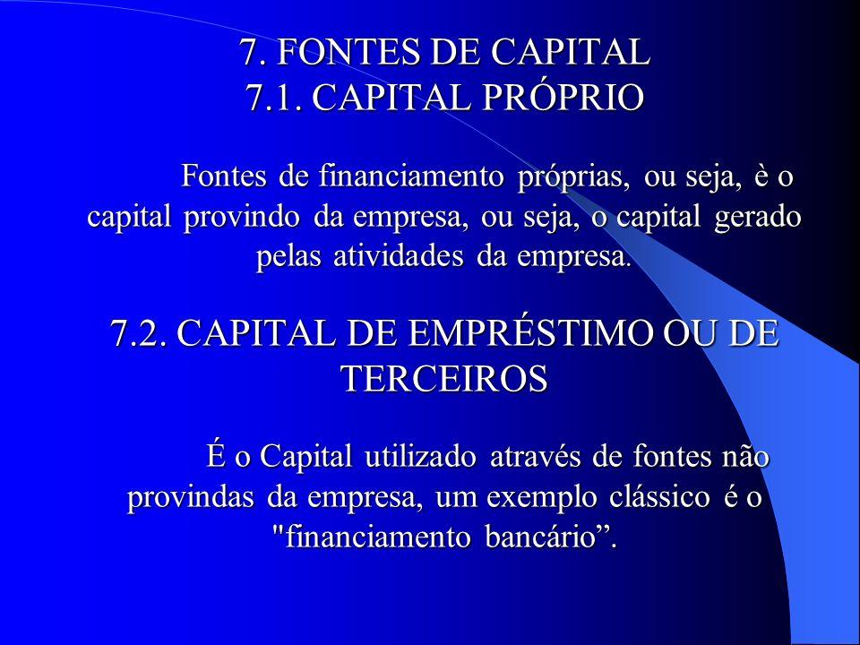 7. FONTES DE CAPITAL 7.1. CAPITAL PRÓPRIO Fontes de financiamento próprias, ou seja, è o capital provindo da empresa, ou seja, o capital gerado pelas