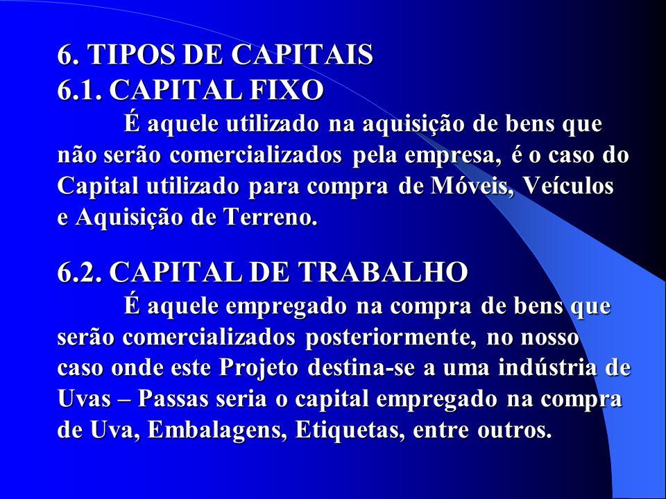 6. TIPOS DE CAPITAIS 6.1. CAPITAL FIXO É aquele utilizado na aquisição de bens que não serão comercializados pela empresa, é o caso do Capital utiliza