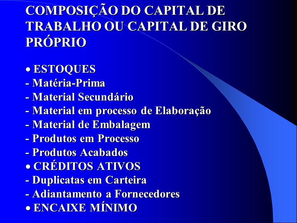COMPOSIÇÃO DO CAPITAL DE TRABALHO OU CAPITAL DE GIRO PRÓPRIO ESTOQUES - Matéria-Prima - Material Secundário - Material em processo de Elaboração - Mat