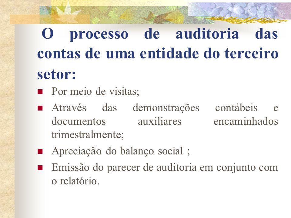 O processo de auditoria das contas de uma entidade do terceiro setor: Por meio de visitas; Através das demonstrações contábeis e documentos auxiliares