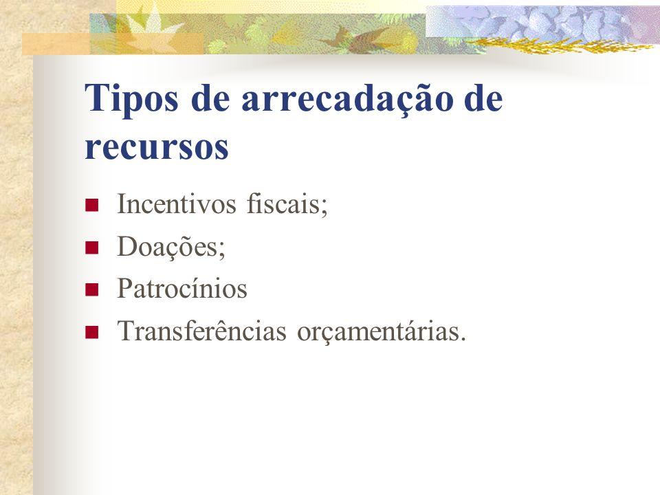 Tipos de arrecadação de recursos Incentivos fiscais; Doações; Patrocínios Transferências orçamentárias.