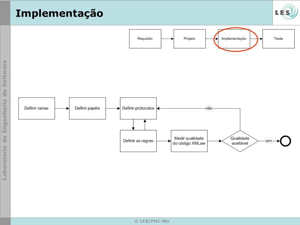 © LES/PUC-Rio Definir cena Por enquanto apenas 1 cena –Amortização/Liquidação de Redesconto associado a operação de venda