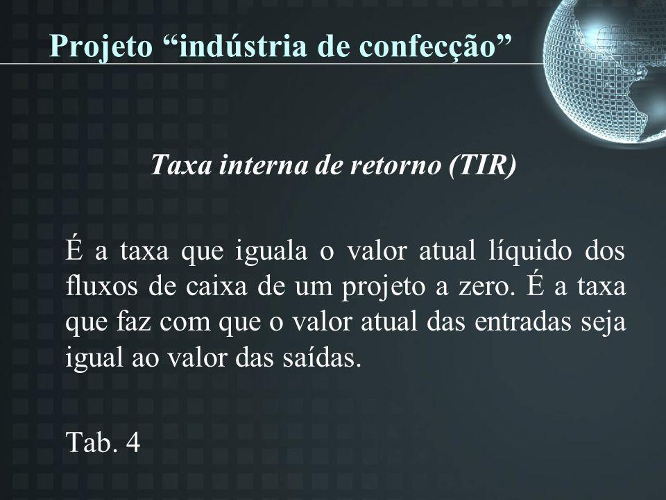 Projeto indústria de confecção Taxa interna de retorno (TIR) É a taxa que iguala o valor atual líquido dos fluxos de caixa de um projeto a zero. É a t