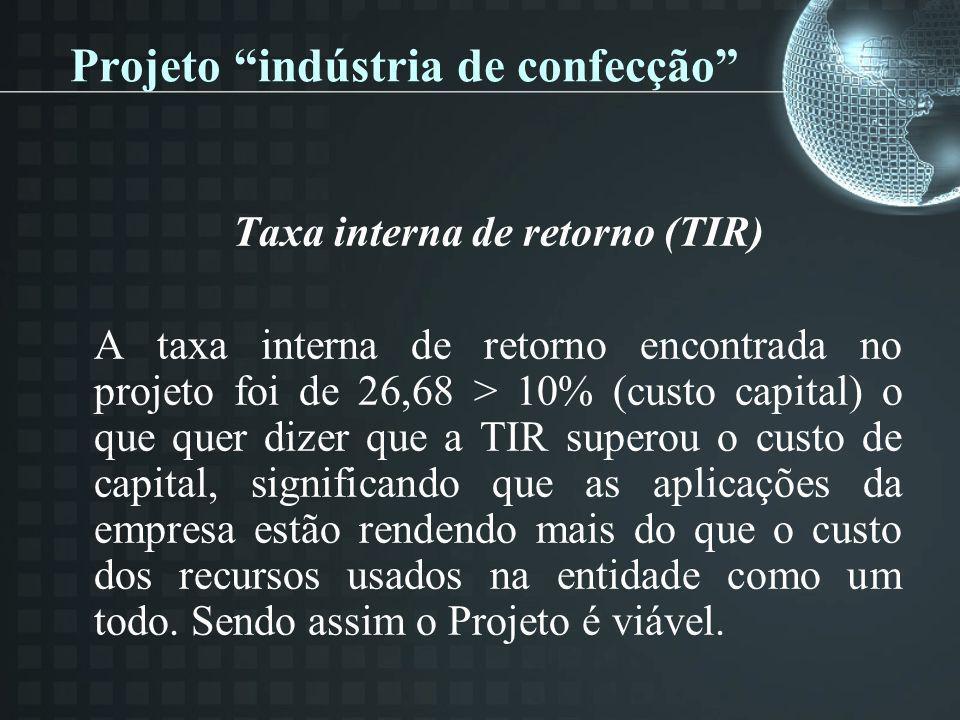 Projeto indústria de confecção Taxa interna de retorno (TIR) A taxa interna de retorno encontrada no projeto foi de 26,68 > 10% (custo capital) o que