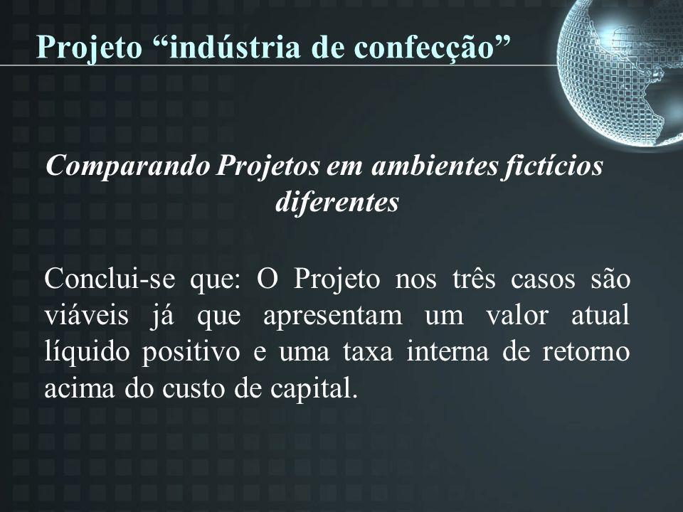 Projeto indústria de confecção Comparando Projetos em ambientes fictícios diferentes Conclui-se que: O Projeto nos três casos são viáveis já que apres