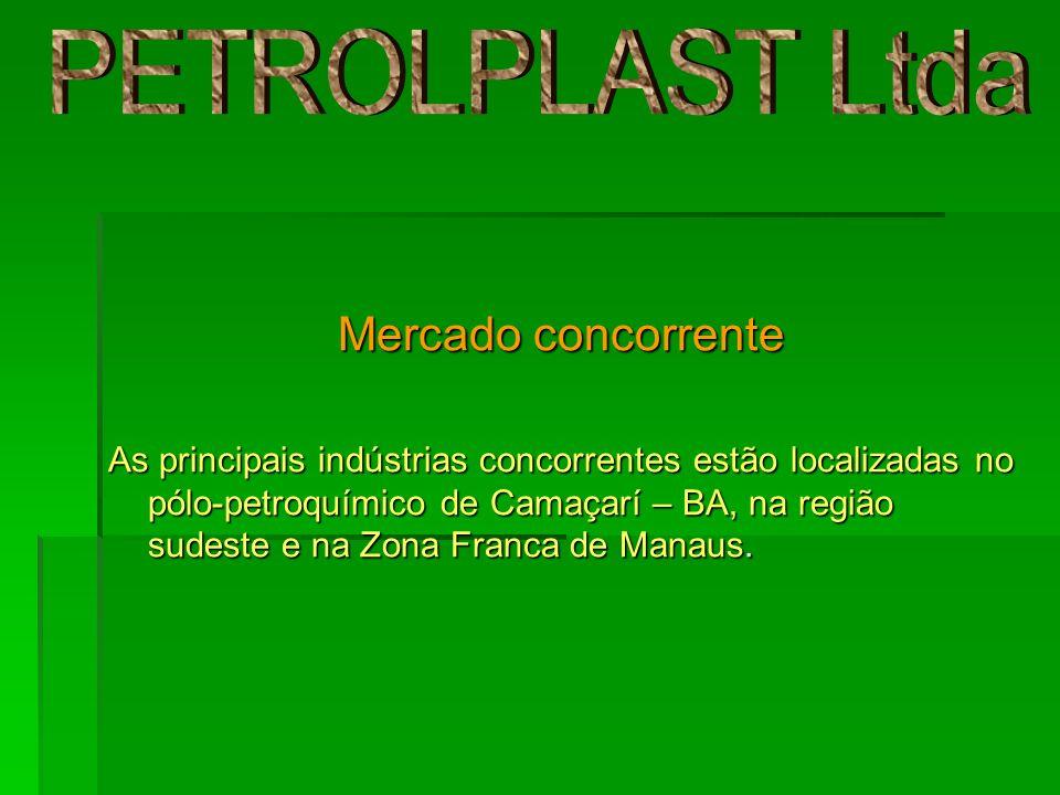 Mercado concorrente As principais indústrias concorrentes estão localizadas no pólo-petroquímico de Camaçarí – BA, na região sudeste e na Zona Franca
