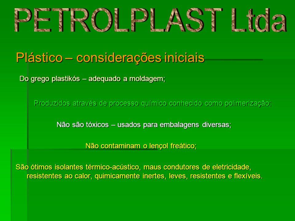 Plástico – considerações iniciais Do grego plastikós – adequado a moldagem; Do grego plastikós – adequado a moldagem; Produzidos através de processo q