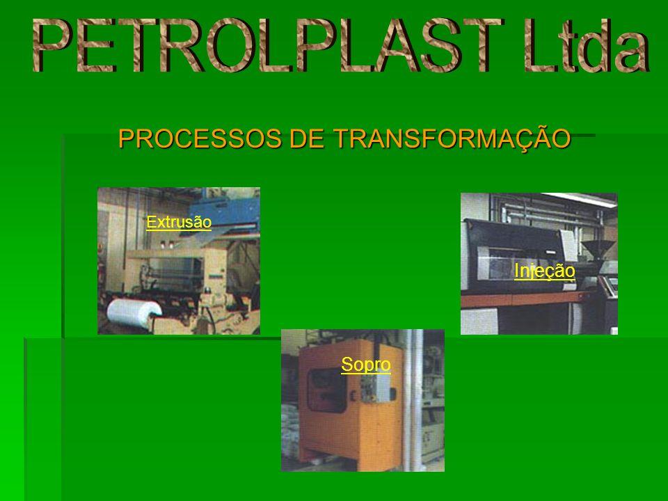 PROCESSOS DE TRANSFORMAÇÃO Extrusão Sopro Injeção