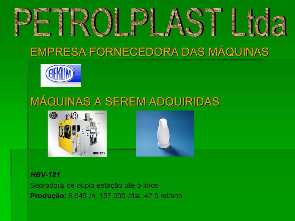 EMPRESA FORNECEDORA DAS MÁQUINAS MÁQUINAS A SEREM ADQUIRIDAS HBV-121 Sopradora de dupla estação até 5 litros Produção: 6.545 /h, 157.000 /dia, 42.5 mi