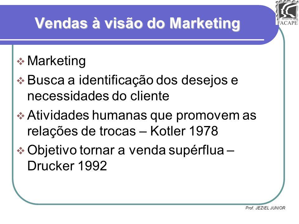 Prof. JEZIEL JUNIOR Vendas à visão do Marketing Marketing Busca a identificação dos desejos e necessidades do cliente Atividades humanas que promovem