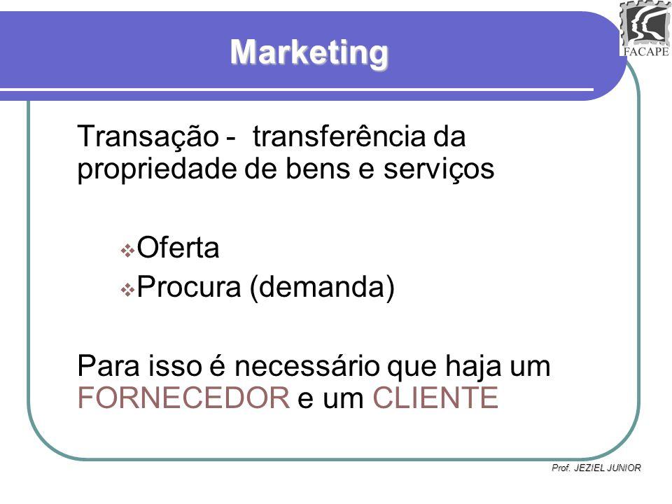 Prof. JEZIEL JUNIOR Marketing Transação - transferência da propriedade de bens e serviços Oferta Procura (demanda) Para isso é necessário que haja um