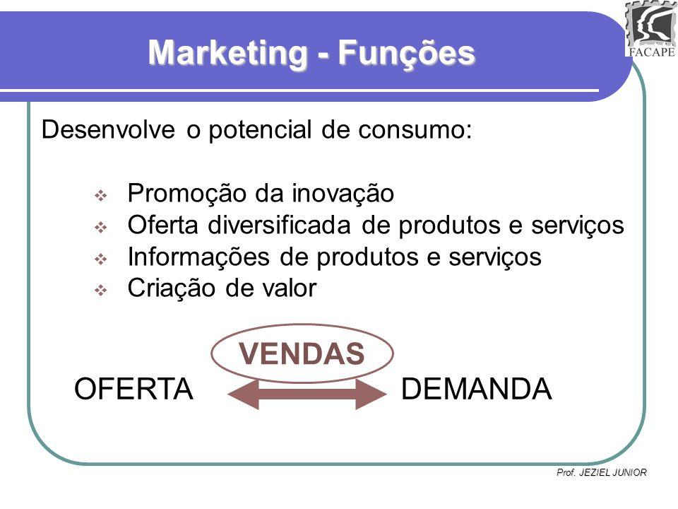Prof. JEZIEL JUNIOR Marketing - Funções Desenvolve o potencial de consumo: Promoção da inovação Oferta diversificada de produtos e serviços Informaçõe