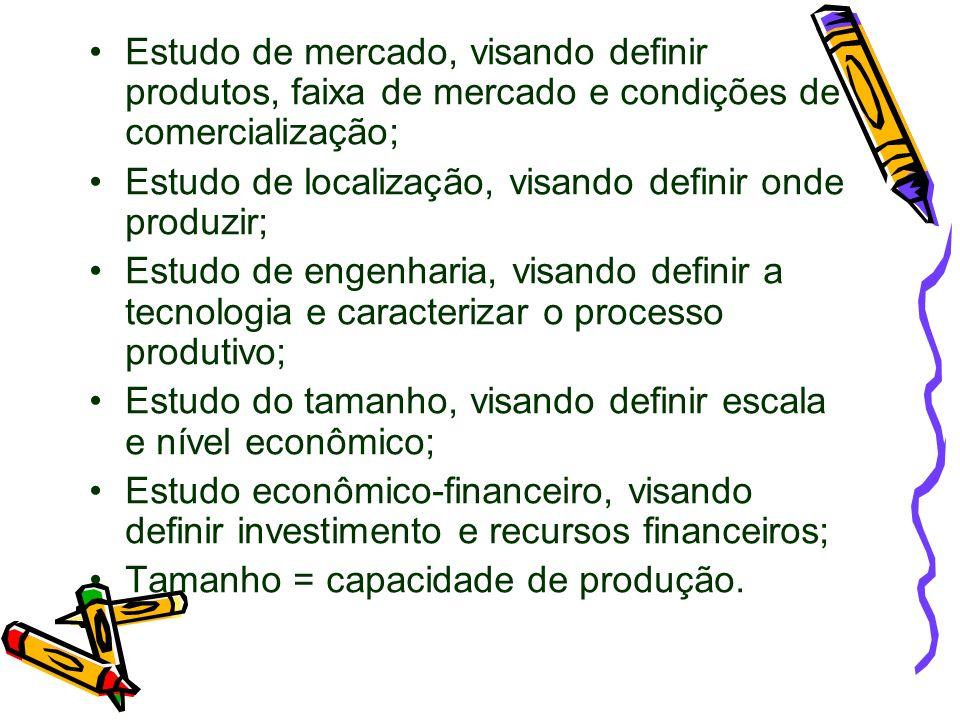 Estudo de mercado, visando definir produtos, faixa de mercado e condições de comercialização; Estudo de localização, visando definir onde produzir; Es